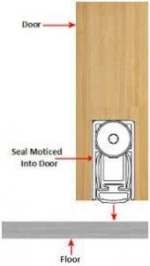 Wooden Acoustic Doors